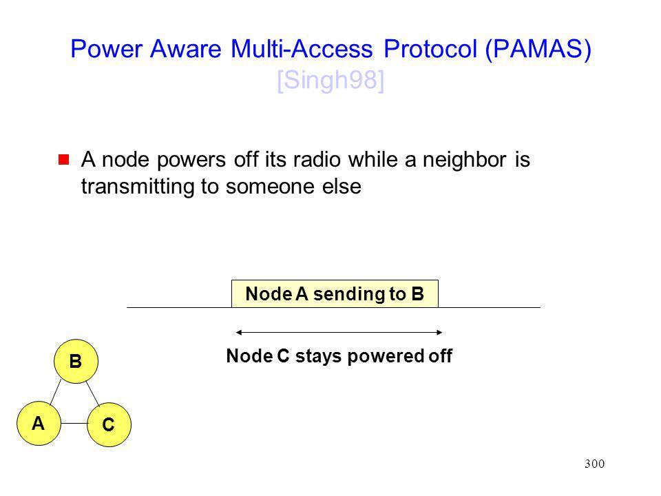 Power Aware Multi-Access Protocol (PAMAS) [Singh98]